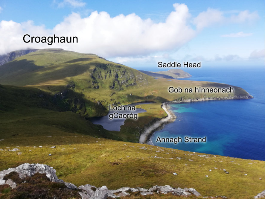 Achill Notes