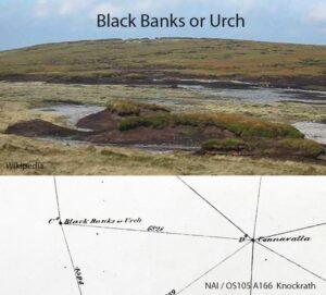 Black Banks