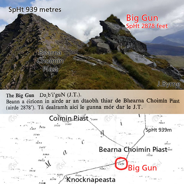 You are currently viewing Reeks Placenames Query 4: Big Gun