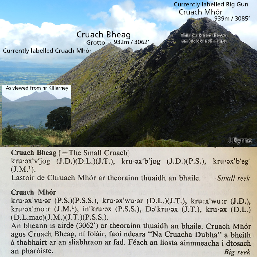 Read more about the article Reeks Placenames Query 5: Cruach Mhór & Cruach Bheag